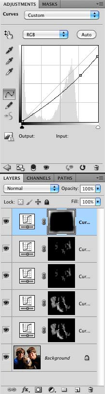 5 adjustment layers—the top having a manual curve adjustment