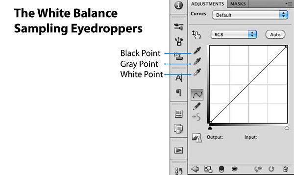 White Balance Sampling Eyedroppers