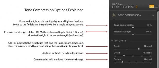 HDR Efex Pro 2 Tone Compensation Explained